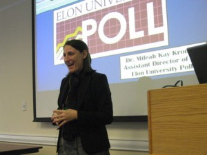 Dr. Mileah Kromer speaks on The Elon University Poll recently in the Carolina Meadows Lecture Hall. photo: Joe Mengel